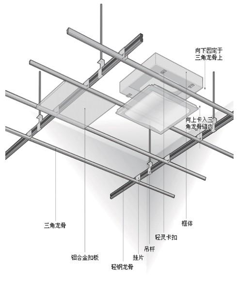 集成吊顶的安装步骤