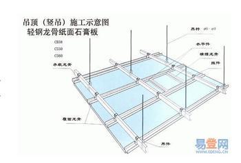 吊顶内管道设备及其支架标高进行交接检验